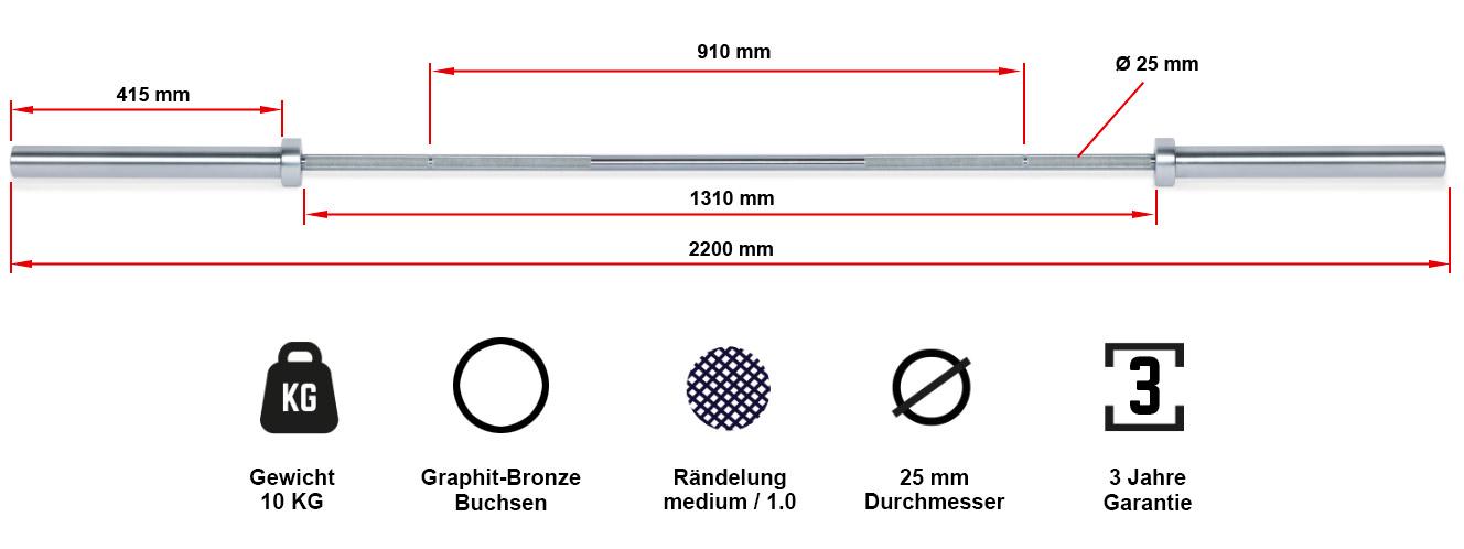 ATX® Technik Bar - 10 KG